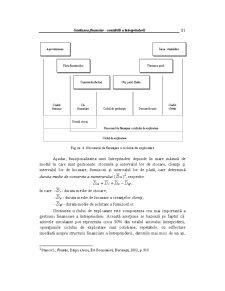 Gestiunea Financiar-Contabila a Intreprinderii -4- - Pagina 2