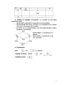 Sisteme Automate - Pagina 5