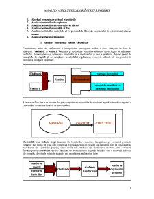 Analiza Cheltuielilor Întreprinderii - Pagina 1