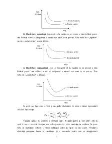 Metode de Gestionare a Ratei Dobânzii - Pagina 5