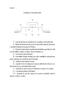 Epurarea Mecanica a Apei - Pagina 1