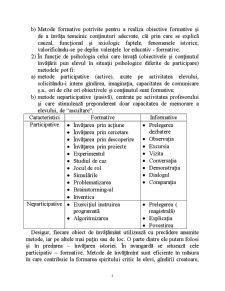 Metode Formative de Predare a Istoriei - Pagina 3