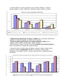 Produse și Servicii Bancare - Pagina 4