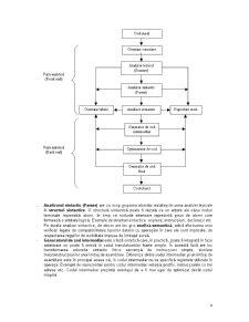 Limbaje Formale și Translatoare - Pagina 4