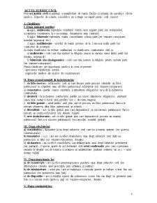 Introducere în Dreptul Civil - Pagina 1