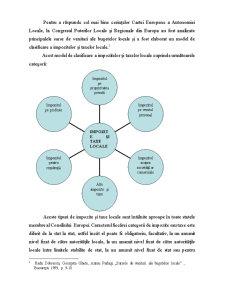 Sistemul Impozitelor și Taxelor Locale - Pagina 2