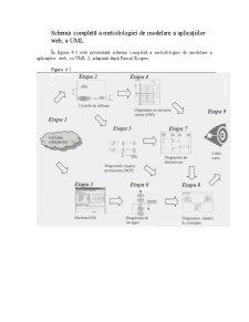 Modelarea Aplicațiilor Web cu UML 2 - Pagina 4