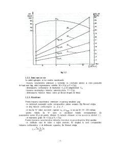 Proiect Dinamica - SEAT Ibiza - Pagina 5