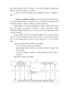 Garanții Bancare Internaționale - Pagina 3