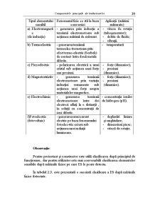 Componentele Principale ale Traductoarelor - Pagina 5