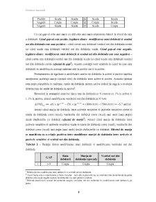 Riscul de Rata al Dobanzii - Curs - Pagina 4