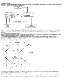 Modelul IS – LM - Pagina 1