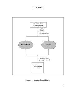 Aplicatii Practice la Contabilitatea Impozitelor - Pagina 3
