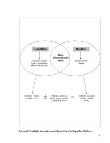 Aplicatii Practice la Contabilitatea Impozitelor - Pagina 4