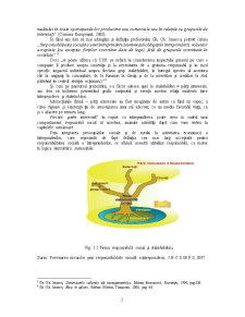Responsabilitatea Sociala - Studiu de Caz Orange Romania - Pagina 3