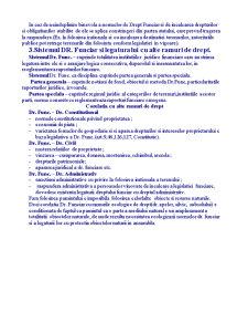 Dreptul Funciar in Republica Moldova - Pagina 3