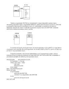 Macroprocesoare - Pagina 4