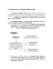 Comunicarea la Nivelul Administratiei Publice Locale - Pagina 4