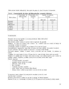 Hidrocarburi - Pagina 2