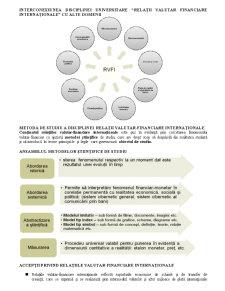 Sistemul Valutar international - Pagina 2