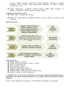 Sistemul Valutar international - Pagina 3