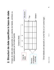 Teoria Bazelor de Date - Pagina 5