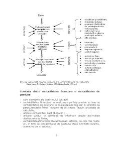 Contabilitate de Gestiune - Pagina 5