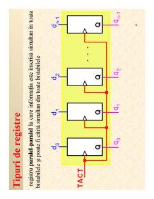 Proiectarea Sistemelor Digitale - Pagina 4