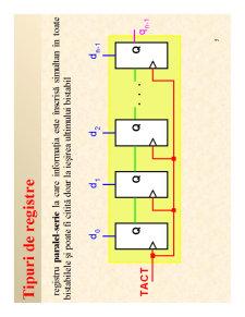 Proiectarea Sistemelor Digitale - Pagina 5