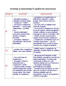 Comunicarea Interpersonala - Pagina 1