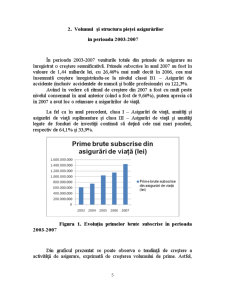 Piata Asigurarilor in Romania - Evolutii si Perspective in Contextul Crizei Economice - Pagina 5