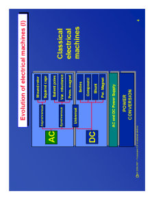Overview of Motor Technologies Evolution and Impact of Digital Motor Control - Pagina 4