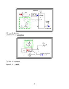 Ingineria Reglarii Automate - Pagina 3