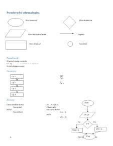 Programare Procedurala - Pagina 2