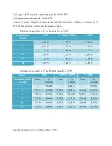 Gestiunea Dobanzilor Resurselor Atrase de la Populatie - Pagina 5