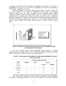 Culturi Energetice - Pagina 5