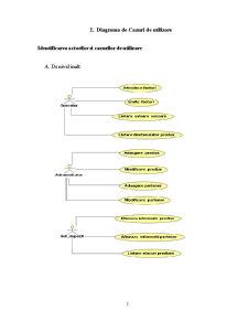 Sistem de Gestiune al unei Societati de Distributie a Produselor Farmaceutice - Pagina 2
