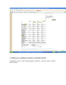 Fiscalitate Comparata - Pagina 4