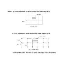 Elemente Generale de Teoria și Tehnica Construcțiilor - Pagina 2