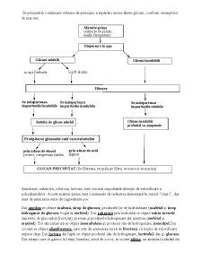 Extractia Glicanilor - Pagina 2