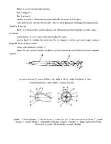 Gaurirea - Strunjirea - Rectificarea - Prelucrarea prin Aschiere - Rabotarea si Mortezarea - Pagina 2