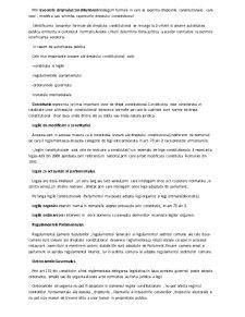 Drept Constituțional și Instituții Politice - Pagina 5