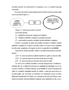 Organizarea si Tehnologia Comertului - Pagina 4