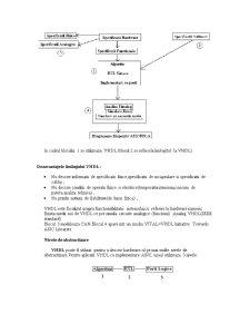Proiectarea Circuitelor Digitale Dedicate - Pagina 5