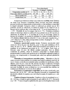 Preparate din Carne Crude - Afumate - Pagina 4