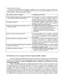 Nevoia de Audit și Servicii de Asigurare - Pagina 4