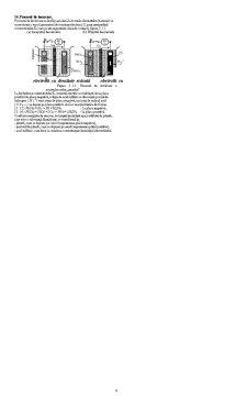 Echipamente Electrice și Electronice pentru Autovehicule - Pagina 4