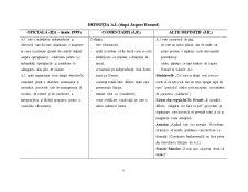 Audit Intern si Guvernanta Corporatiei - Pagina 4