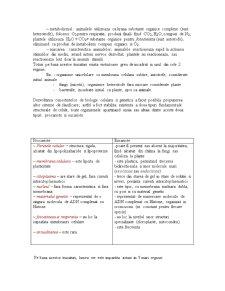 Biologie Animala - Cursul 1 - Pagina 2
