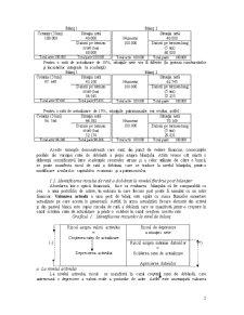 Gestiune Bancară - Pagina 2